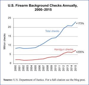 Firearms2