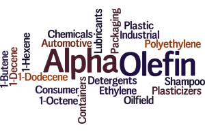 Alpha olefin word cloud